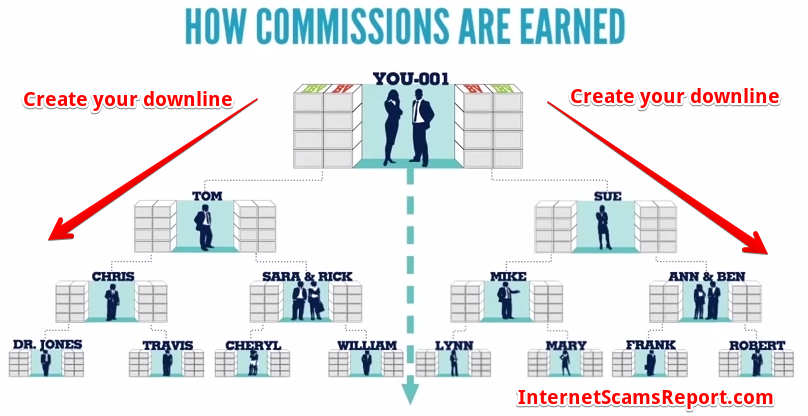 Is Market America a Scam?