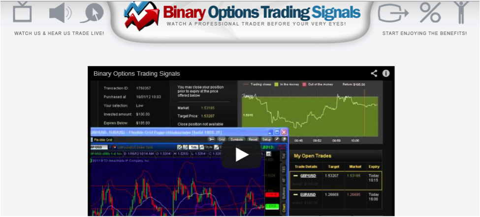 Short term binary options strategy