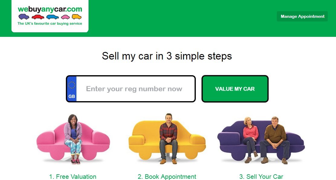 Sell Or Buy Car Online Smartly