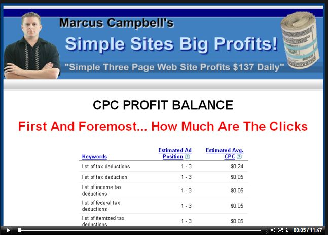 Is Simple Sites Big Profits A Scam