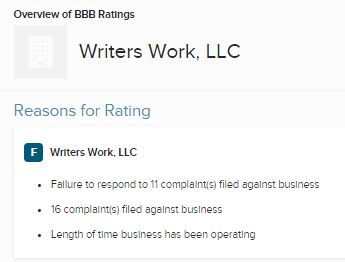 writers work F rating