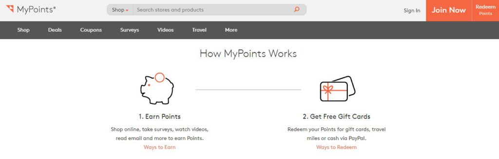 How MyPoints Work