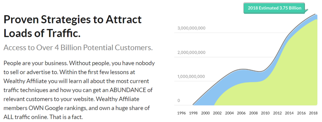 What Is Wealthy Affiliate?