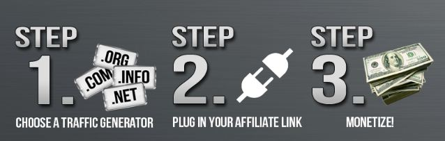 What Is Affiliate Shortcut About?