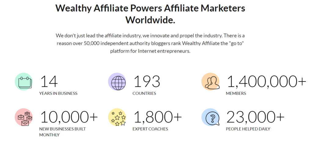 Wealthy Affiliate Review 2020 Summary