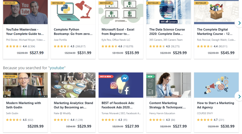 The Wealthy Affiliate Alternatives